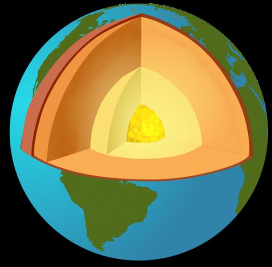 Wnętrze Ziemi.
