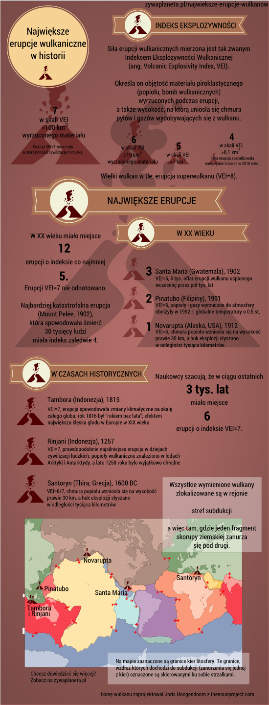 Największe erupcje wulkanów w czasach historycznych - infografika.