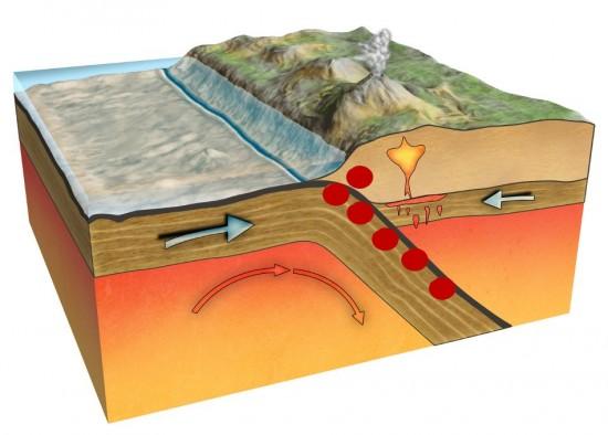 Ogniska trzęsień ziemi w rejonie strefy subdukcji.