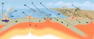 Wybuch podmorskiego wulkanu zaobserwowany przez naukowców