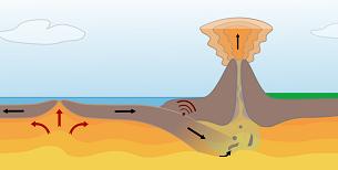 Kiedy pojawiły się strefy subdukcji?